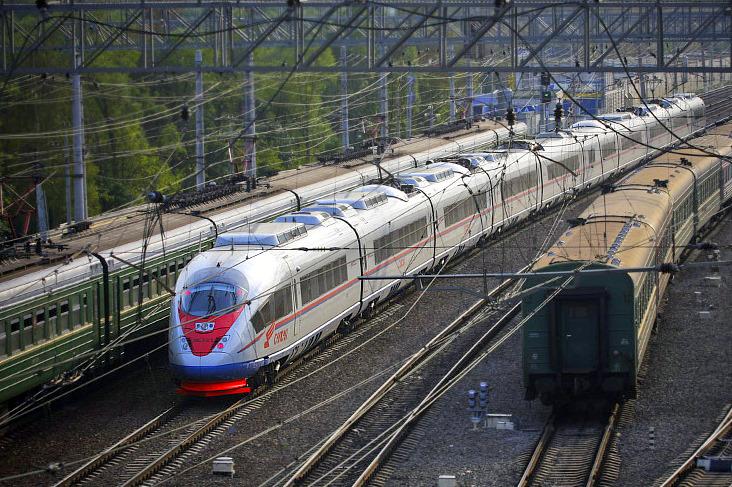 Rusya'da Yüksek Hızlı Tren