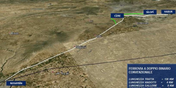 243 - Nusaybin Cizre Silopi Habur Demiryolu