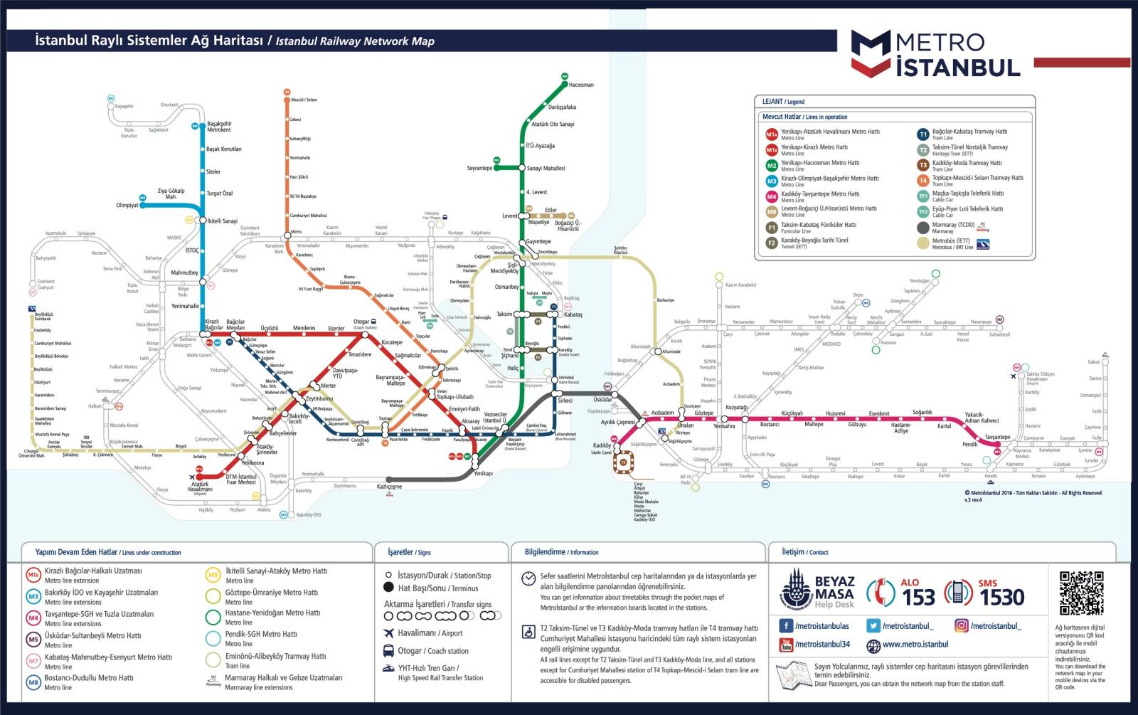 İstanbul raylı sistem haritası