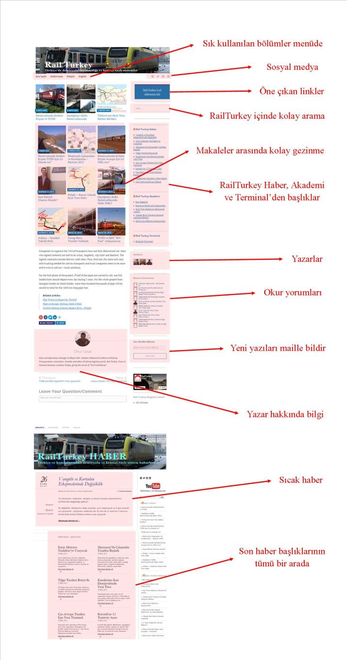 Rail Turkey'nin Yeni Dizaynı