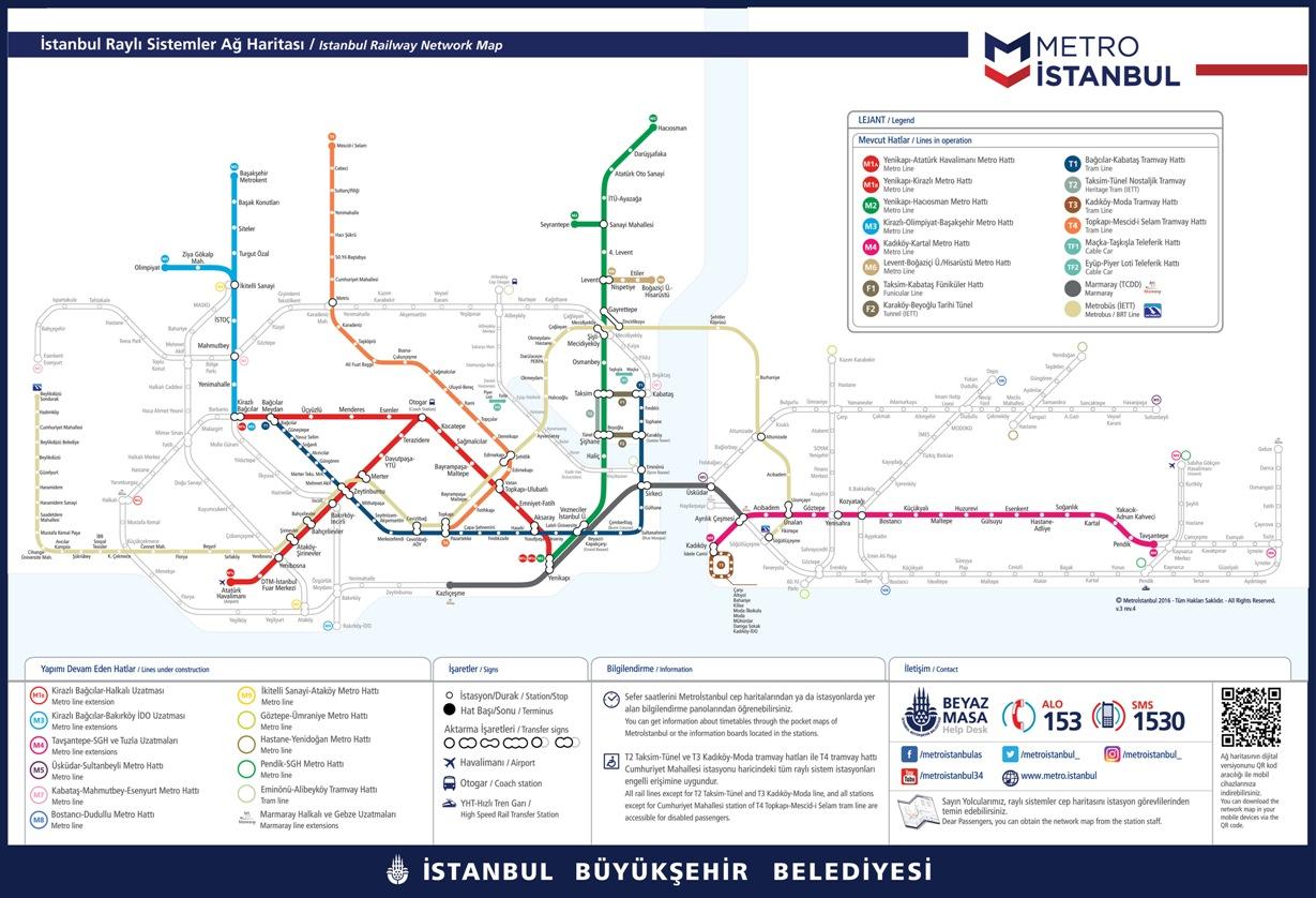 İstanbul raylı sistem haritası (Kasım 2016)