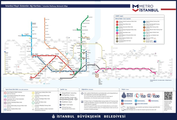Istanbul rail network (October 2016)