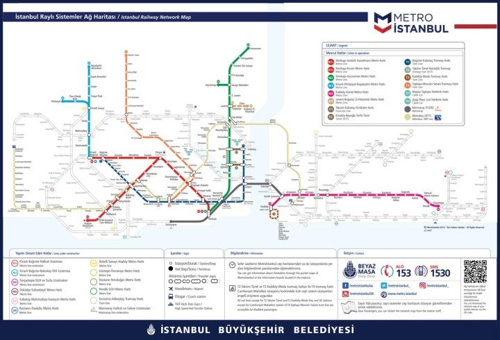 Istanbul rail network (October 2016)