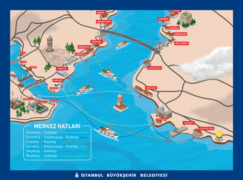 Istanbul Main Ferry Lines