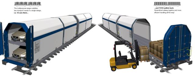 Car Carrier by Kockum Industrier