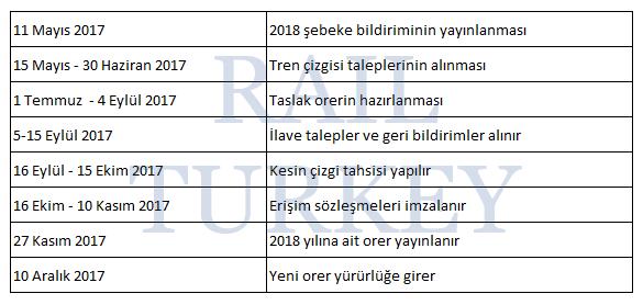 2018 kapasite tahsis programı