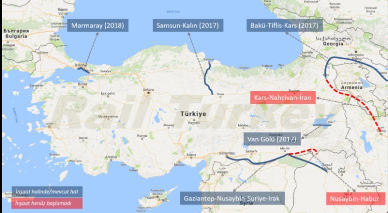 Türkiye Transit Projeler