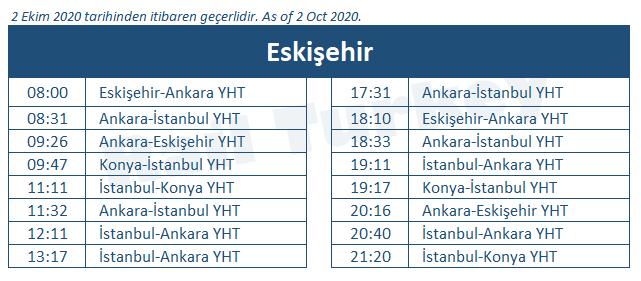 Eskisehir high speed train station timetable