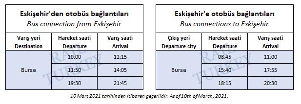 Eskişehir hızlı tren garı bağlantılı otobüs saatleri