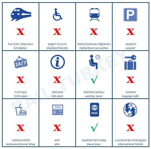 Iskenderun train station information