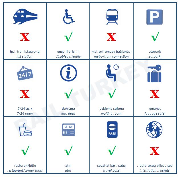Kars train station information