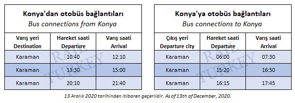 Konya tren garı bağlantılı otobüs saatleri