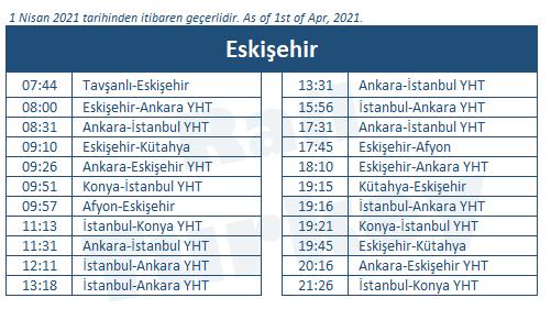 Eskişehir hızlı tren garı tren saatleri
