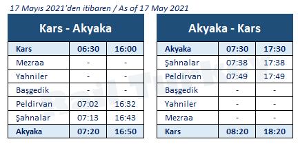 Kars Akyaka treni saatleri