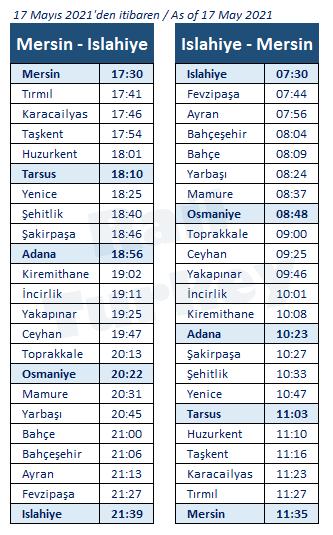 Mersin Islahiye treni saatleri