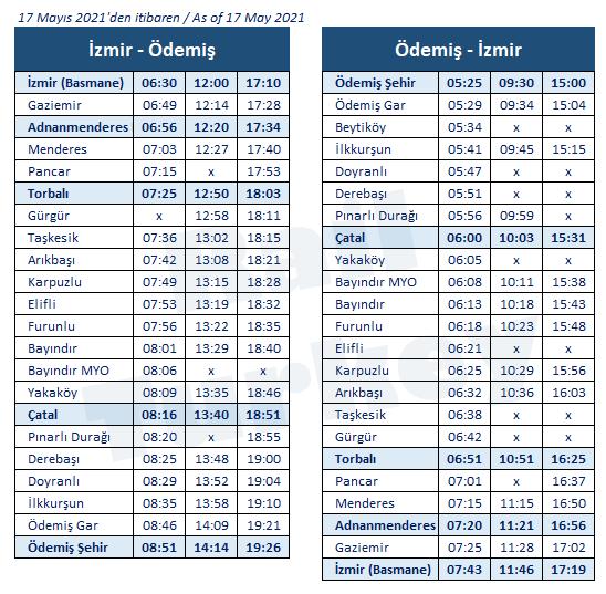 Izmir Odemis train timetable