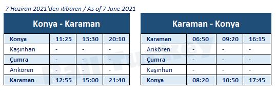 Konya Karaman treni saatleri