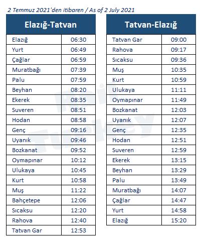 Elazığ Tatvan treni saatleri