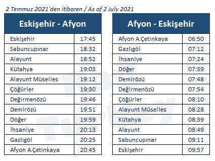 Eskisehir Afyon train timetable