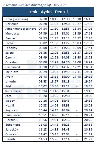 İzmir Denizli treni saatleri