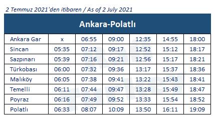 Ankara Polatlı treni saatleri