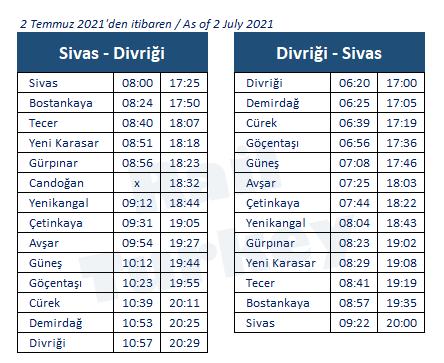 Divrigi Sivas train timetable